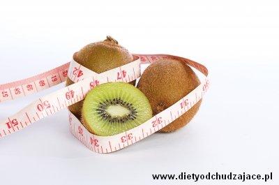 Tabela kalorii kiwi